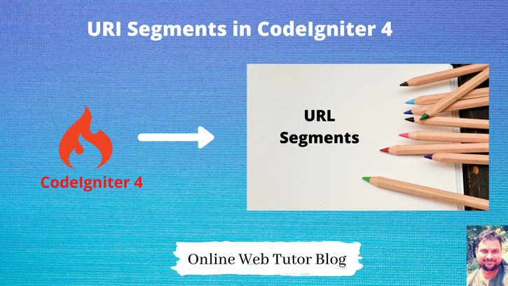 URL-Segment-Tutorial-in-CodeIgniter-4-About-URI-Segments